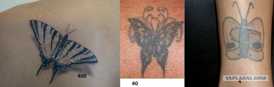 Татуировки на шее у девушекфотокартинки.