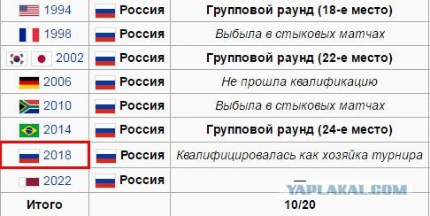 Василий Уткин: «У нас нет сборной, это абсолютно закончившийся проект»