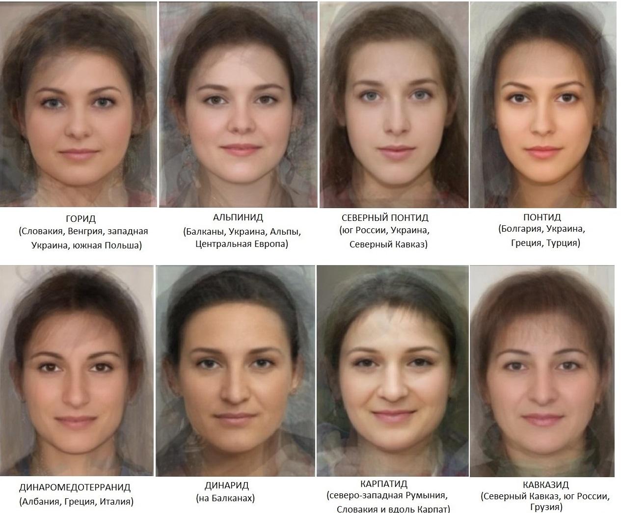 Фото женщин разных национальностей 26 фотография