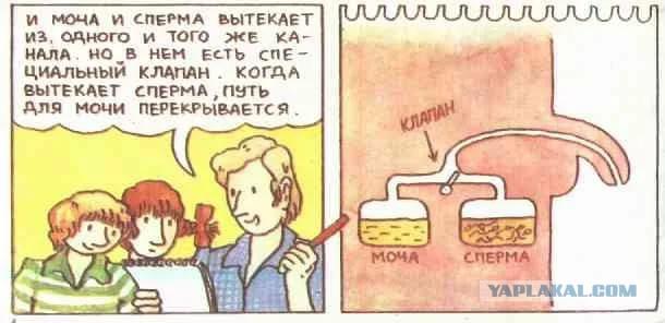 Советский секс фото