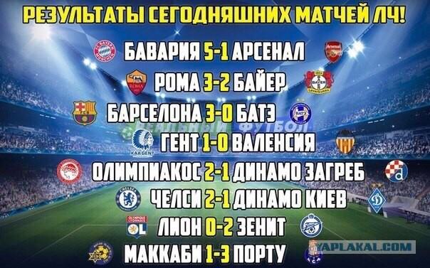 Вчерашний Футбольный Результат