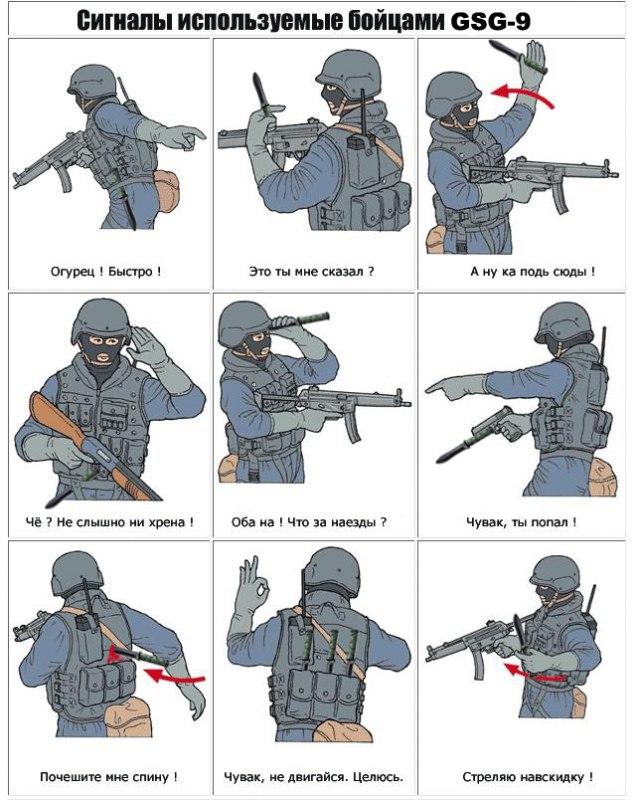 купли-продажи жесты руками в армии завязать шарф, схемы