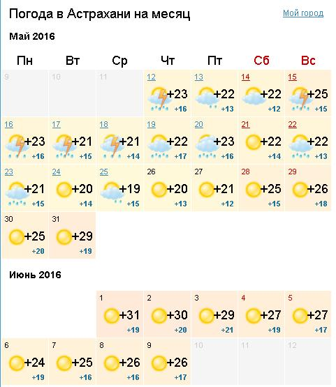 благодарна людям, погода самара на месяца аэропорта Домодедово