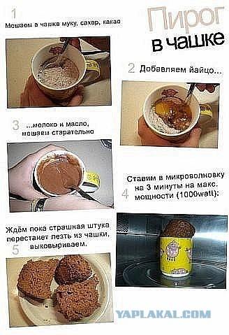 Кекс в кружке без какао и молока