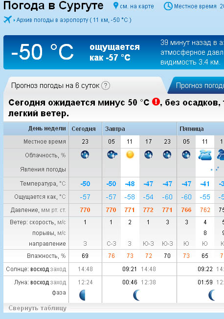 Яна жаркую погоду