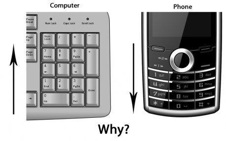 Почему цифровые клавиши на компьютере и на...