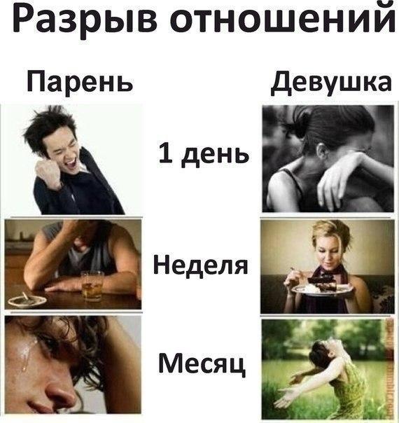 zamuzhnyaya-sw-eto