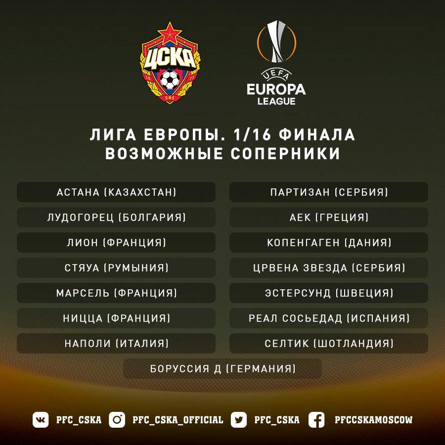 Когда жеребьёвка лиги европы 2018 по футболу