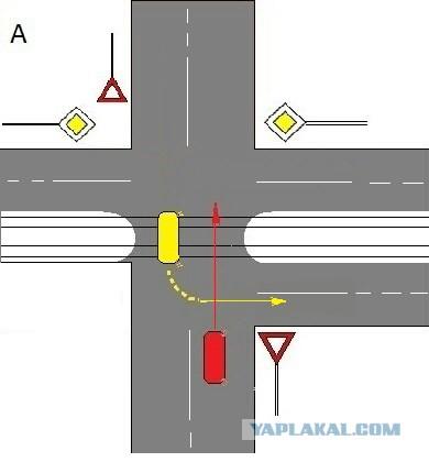 проезд перекрестка с знаком 4 1