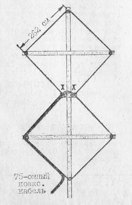 Антенна для дециметрового диапазона своими руками 91