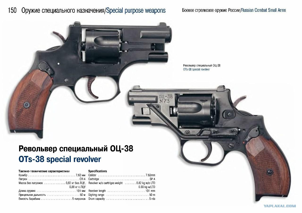 Российское оружие фото и характеристики 3
