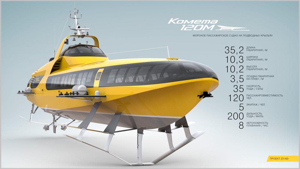 Морское скоростное судно