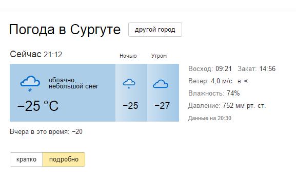 Погода в щучье курганской на месяц