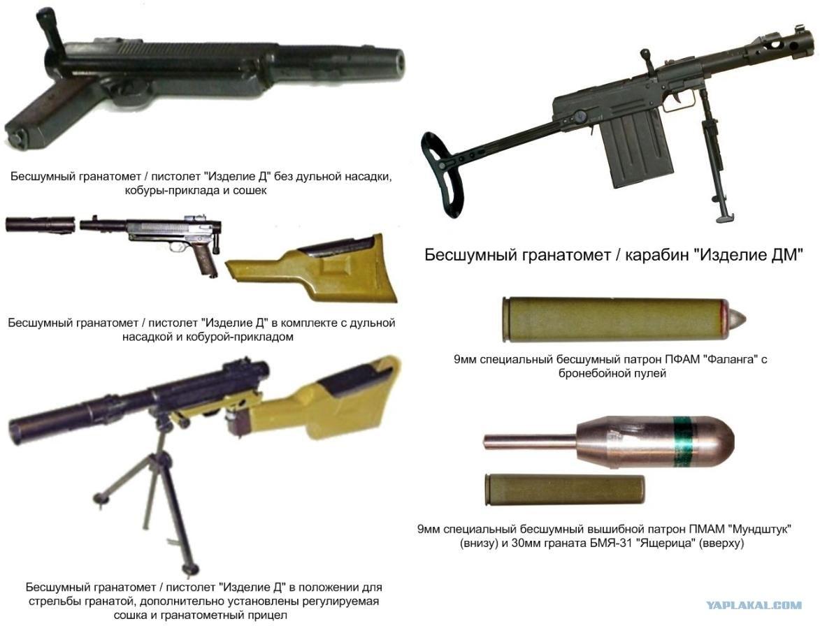 Названия военной техники и вооружения фото