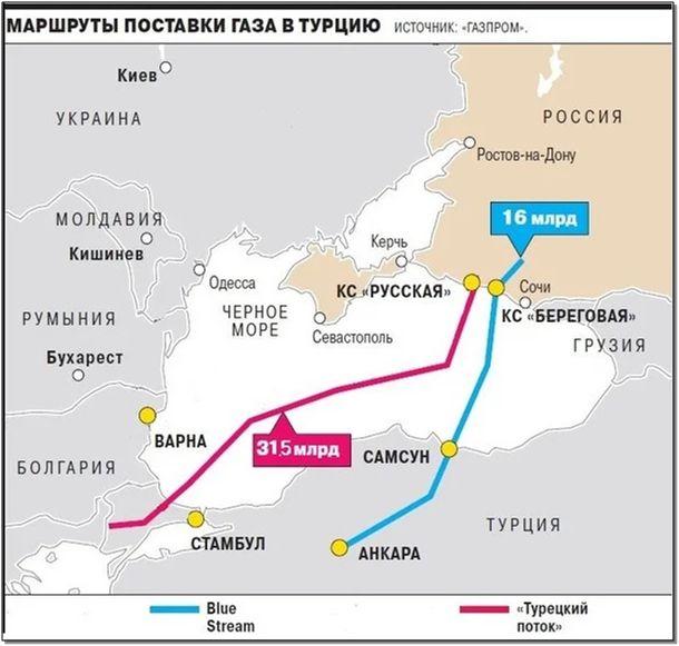 «Новая труба» России