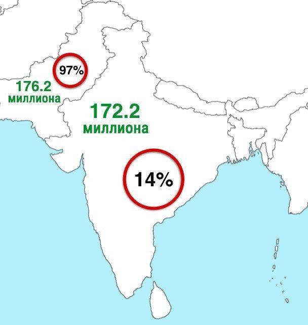 9 поразительных фактов о населении Индии
