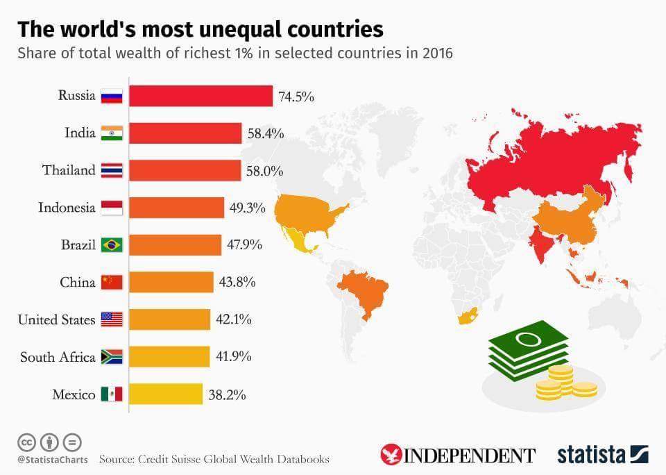 Почему экономика занимает наиболее важное место среди других сфер общества