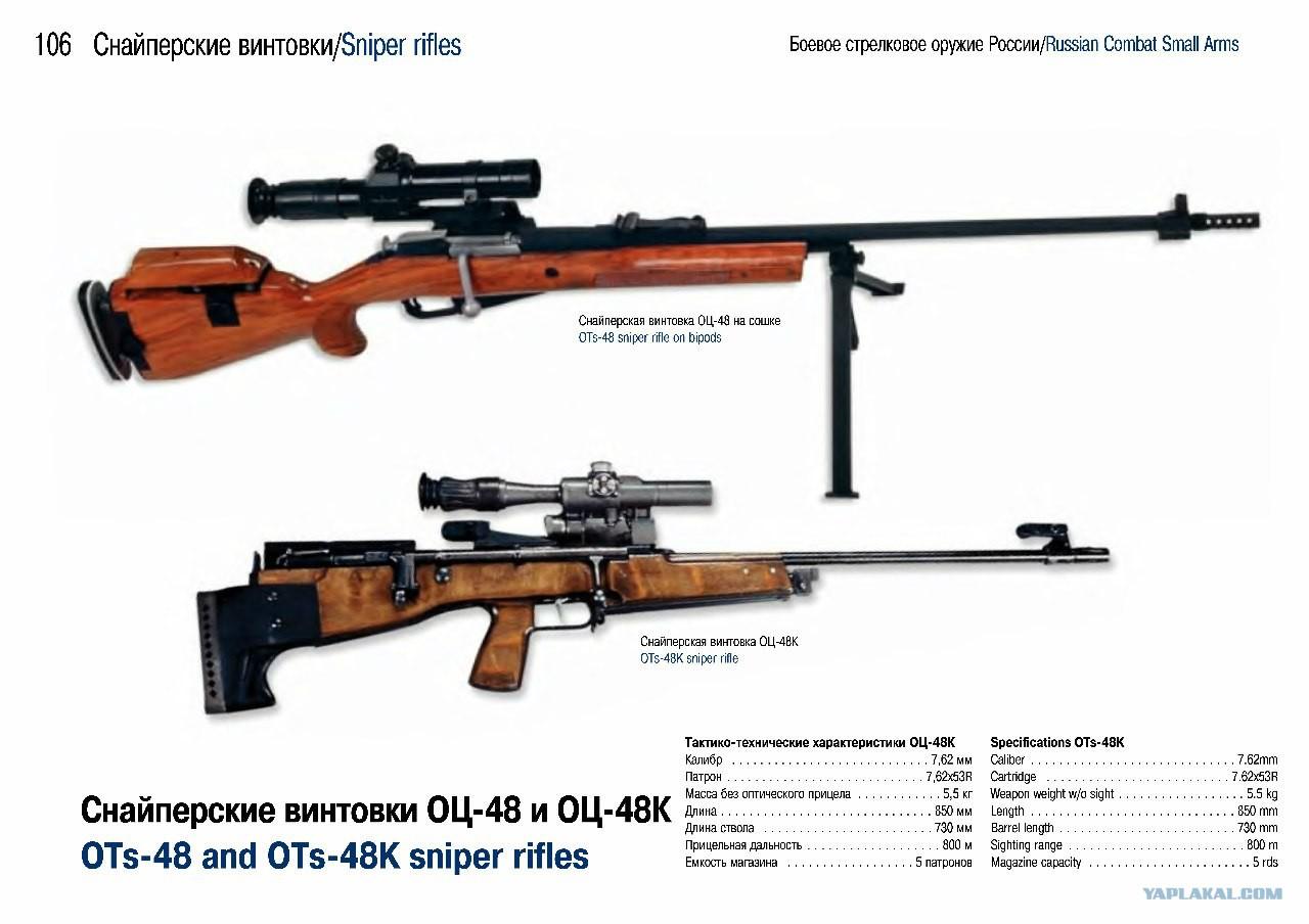 Российское оружие фото и характеристики 6