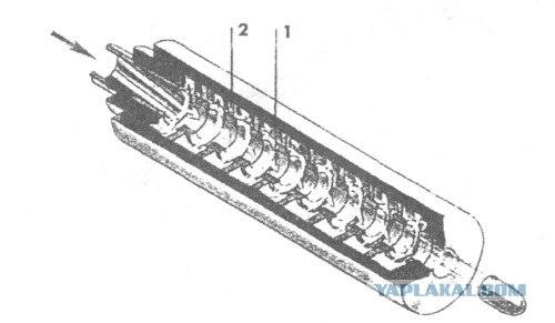 Перед Вами стандартная модель глушителя, состоящая из множества камер и перегородок.  Пороховые газы, которые с...