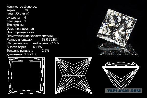 Как от чего сделают бриллианта