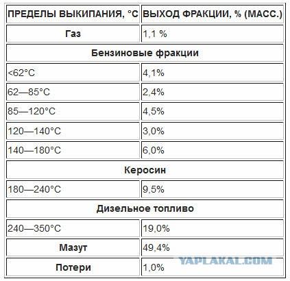 perevod-barrelya-v-litri