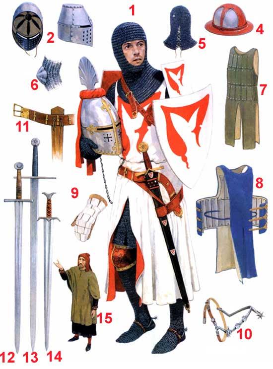 Рыцарь с*ка страшный