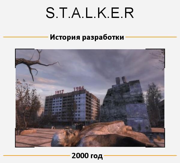 История разработки знаменитой игры S.T.A.L.K.E.R.