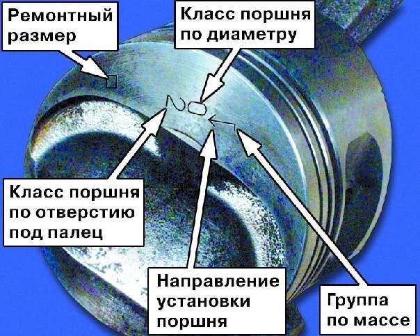 28 наденьте на поршень специальную оправку для сжатия поршневых колец и аккуратно опустите шатун в цилиндр