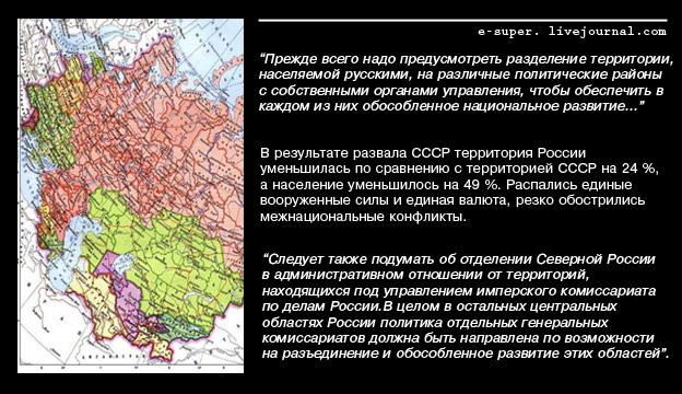 """Генеральный план """"Ост"""" в"""