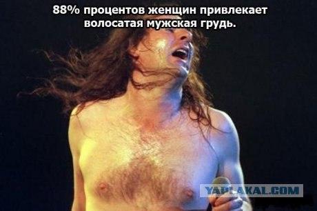 Сексуальные факты (22 фото)