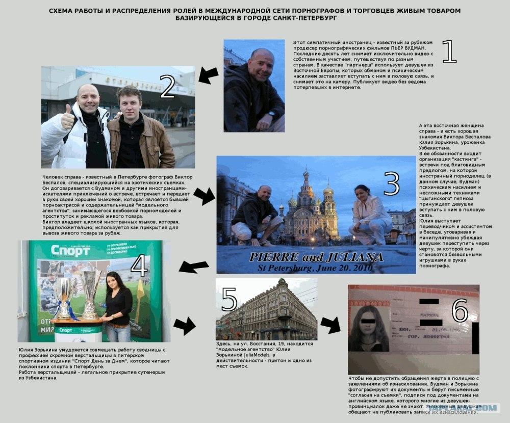 Смотреть woodman casting in russia 17 фотография
