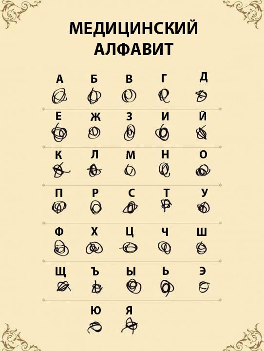 Русский эротическийпорнографический алфавит