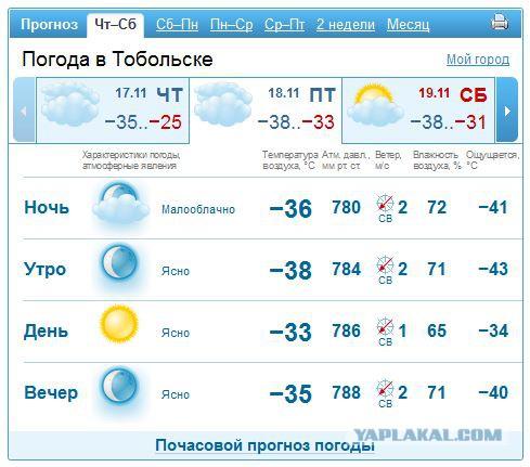 В Сибири ночью температура местами понижается до 40 градусов ниже нуля