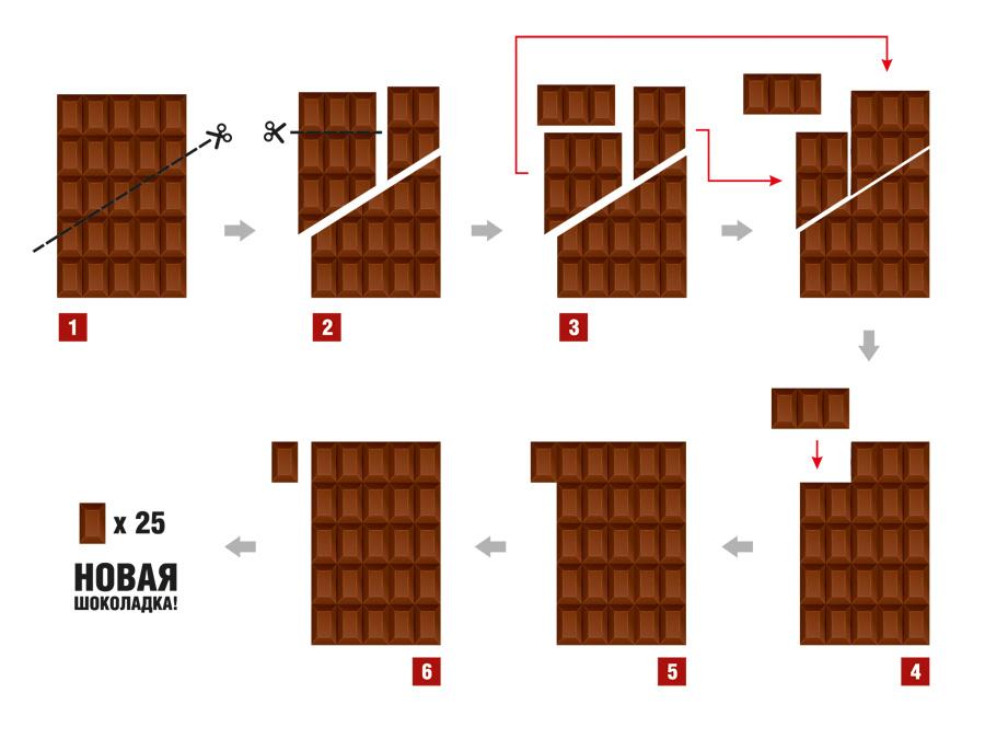 Фото как сделать бесконечную шоколадку