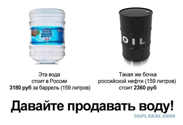 Соотношение баррель к литру