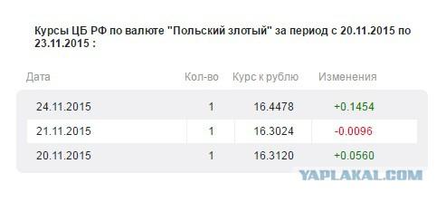 """Запись программы """"Право голоса"""" на """"ТВ Центре"""" закончилась потасовкой"""