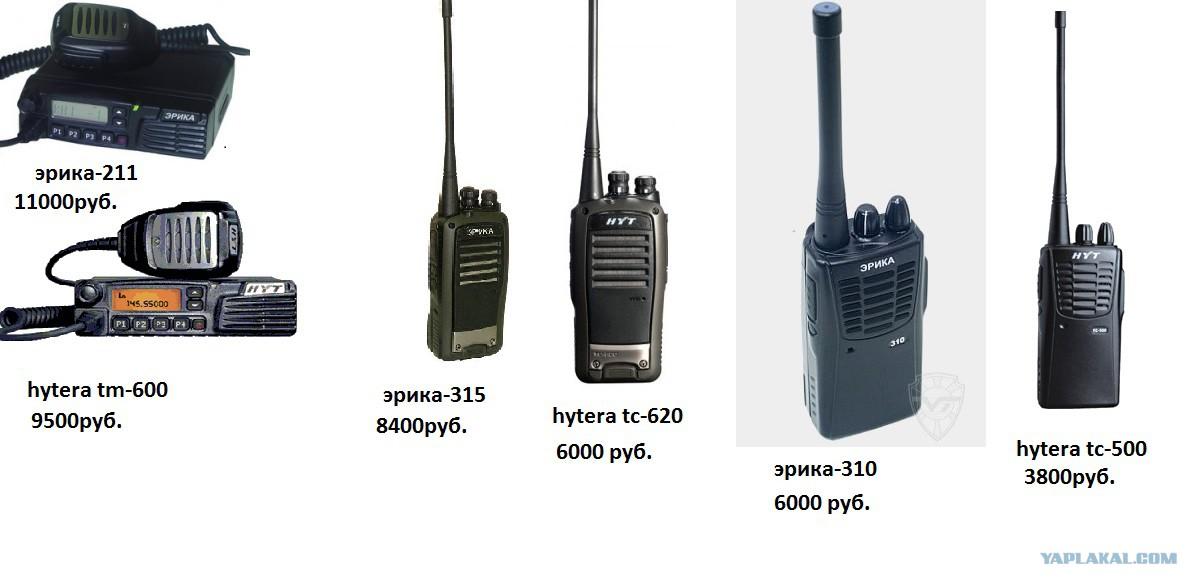 Уральские радиостанции  Каталог продукции  Радиостанции