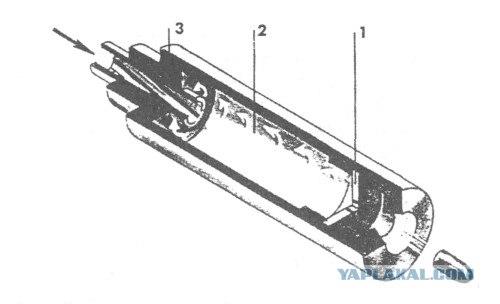 Они...  Простейший глушитель с мембраной: 1 - резиновая мембрана со щелью; 2 - расширительная камера; 3...