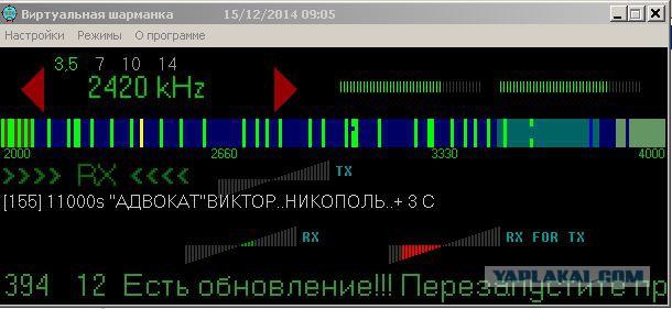Радиохулиганы 80-х ← Hodar