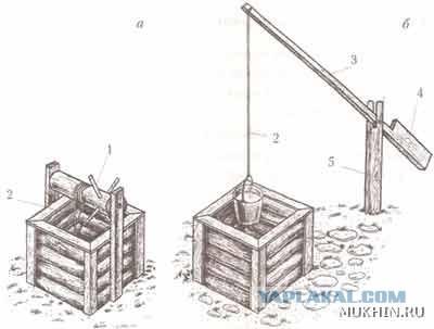 Журавль из дерева как сделать - Stroy portal