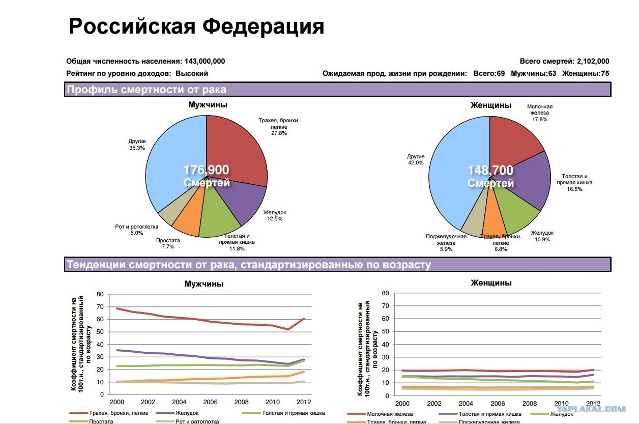 Русское домашнее порно на PornoRussiaTV