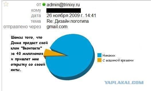 http://www.yaplakal.com/uploads/post-3-12597475854379.jpg