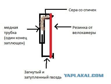 Как сделать гексафторид серы в домашних условиях