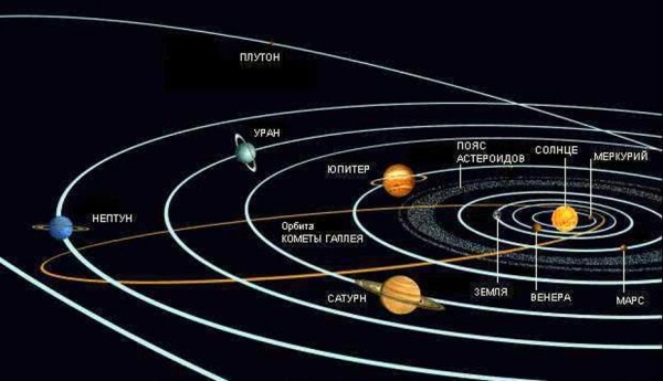 With 5 minor planets, 6th the size of earth and 7th of what is suggested as nibiru