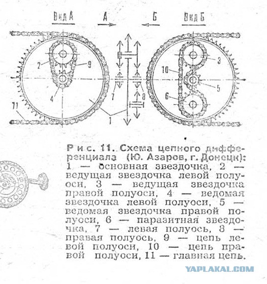 Дифференциал для велосипеда своими руками чертежи