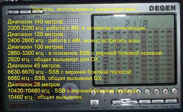 Пиратская радиостанция 80-х.