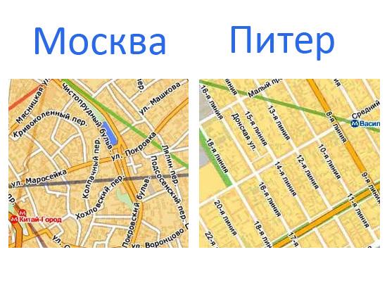 В чем разница между Москвой и Питером