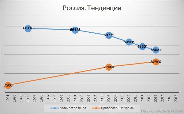 Прямой эфир: выступление В. Путина