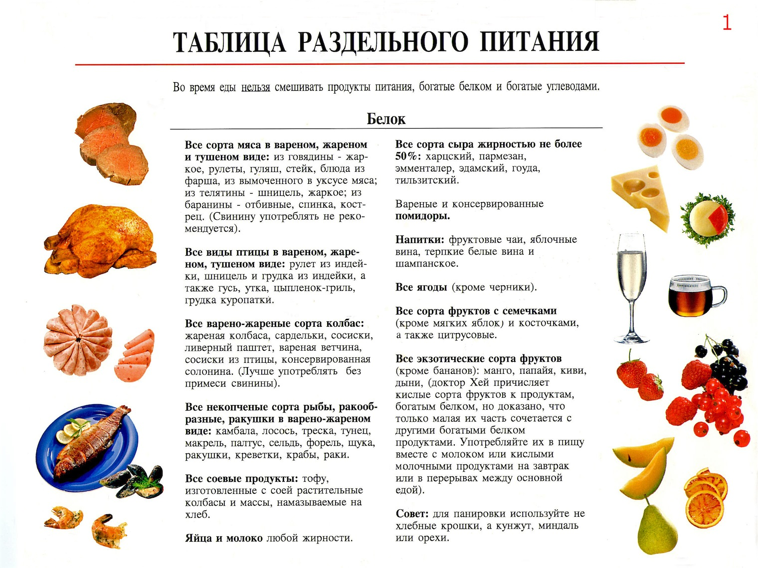 Можно ли помидоры на белковой диете фото