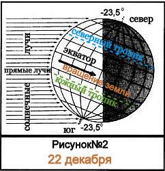 фото гелиограф